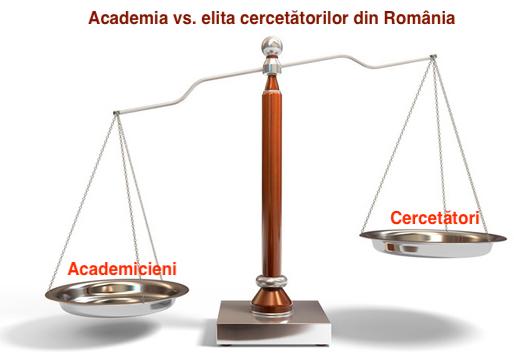 Academia vs Cercetatori / Foto: mic-mic-anc.ro