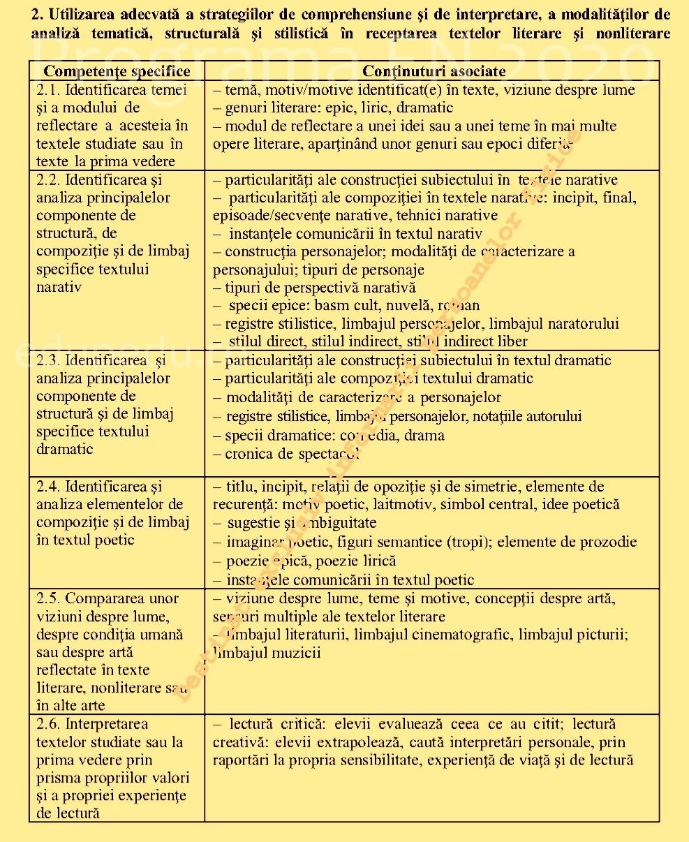 Bacalaureat Toate informațiile de care elevii au nevoie înainte de examen - curs-coaching.ro