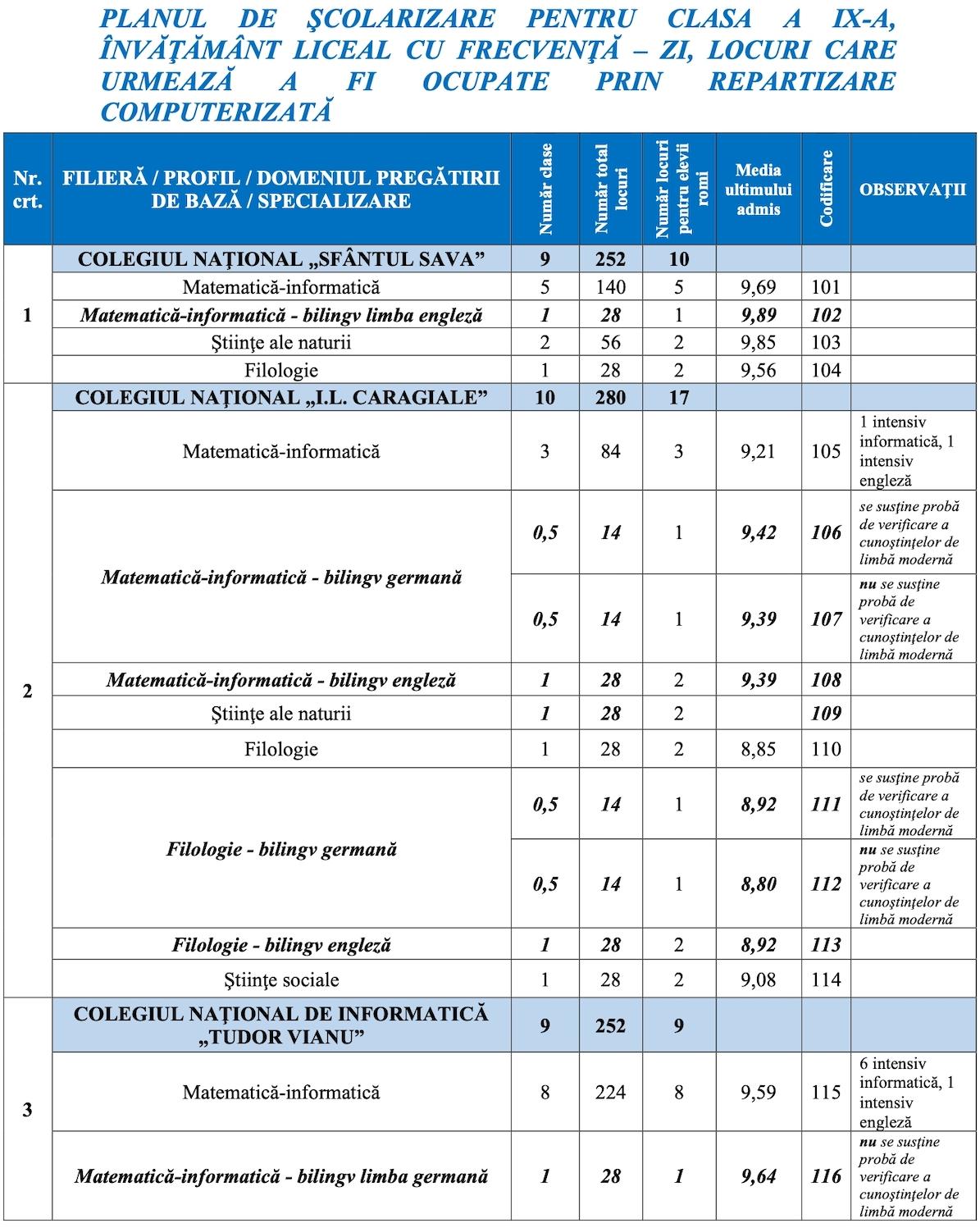 options - Traducere în română - exemple în engleză | Reverso Context