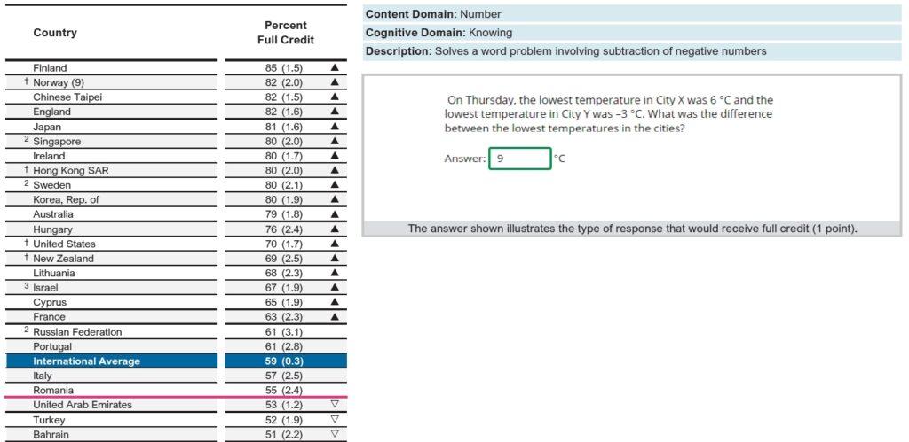 cum să faci bani pe internet cu opțiuni
